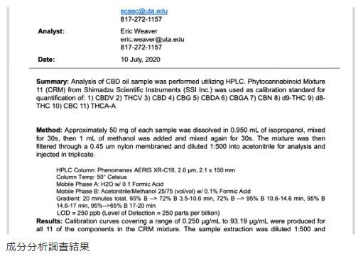 カリフォルニアゴールド(CALIFORNIA GOLD)CBD成分分析証明書