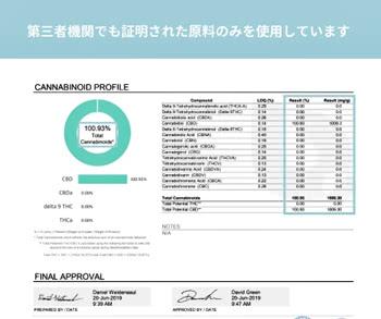 Lechill(レチル)CBD原料の品質について